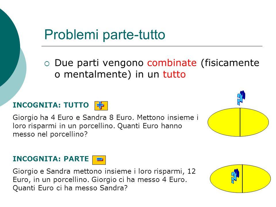 Problemi di confronto Due insiemi, uno più grande e uno più piccolo, vengono confrontati.
