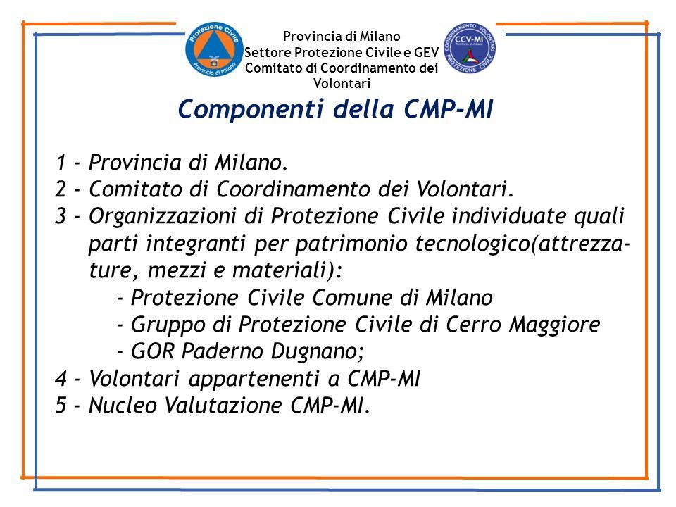 Provincia di Milano Settore Protezione Civile e GEV Comitato di Coordinamento dei Volontari 1 - Provincia di Milano. 2 - Comitato di Coordinamento dei