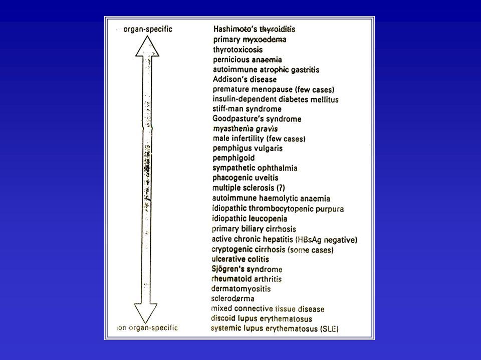 ARTRITE REUMATOIDE -Danno iniziale sconosciuto -Danneggiamento piccoli vasi sinovie -Ig Ge IgM -Polioartrite, vasculiti, distruz.