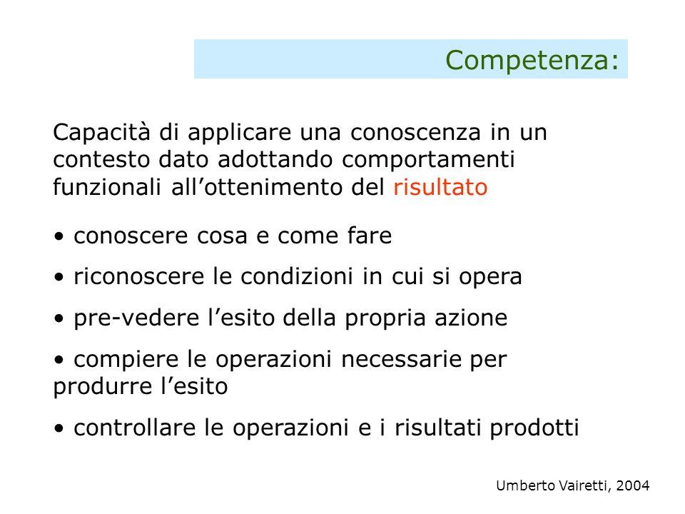 saper applicare adottando comportamenti funzionali in un contesto determinato una conoscenza competenza RISULTATO Umberto Vairetti, 2004