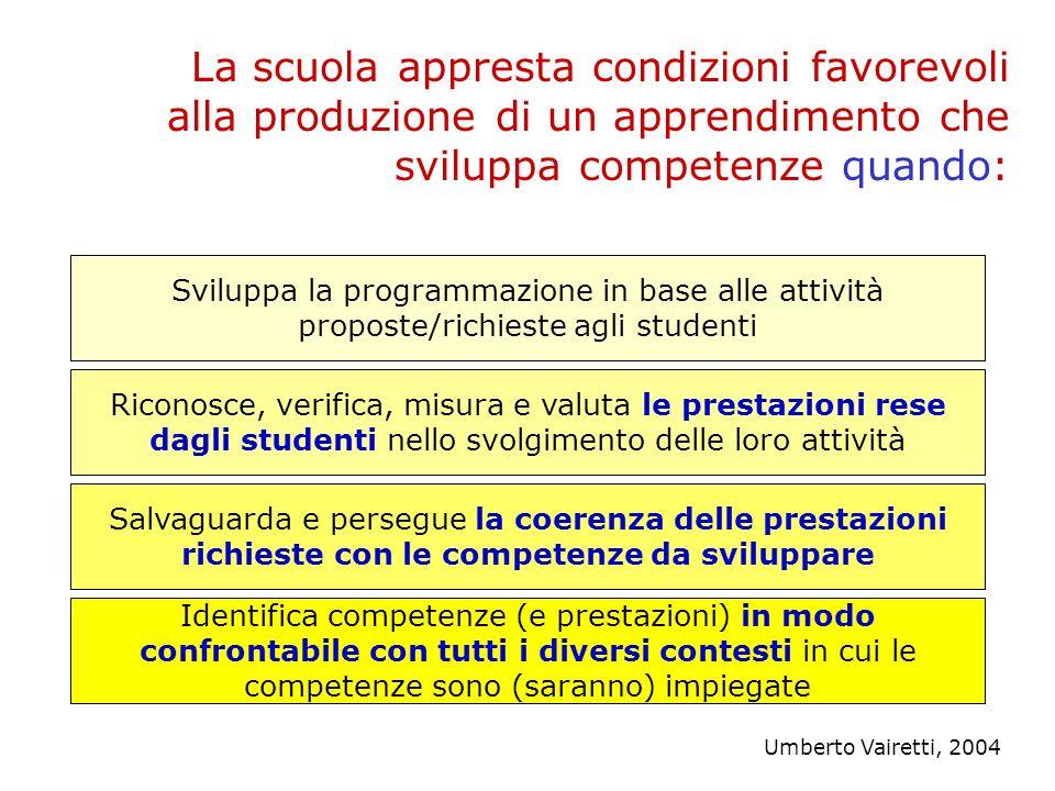 Il MODELLO di CLASSIFICAZIONE DELLE COMPETENZE: FONDAMENTI TEORICI LE COMPETENZE SONO RICONOSCIBILI SOLO ALLATTO DEL LORO IMPIEGO: SI RILEVANO LE PRESTAZIONI LUTILIZZO DI UNA COMPETENZA AVVIENE SEMPRE IN UN CONTESTO (PROCESSO DI LAVORO): LE PRESTAZIONI SI DECLINANO CONCRETAMENTE IN FUNZIONE DELLE CARATTERISTICHE DEI DIVERSI PROCESSI E POSSIBILE RICONOSCERE NELLE PRESTAZIONI RESE IN CONTESTI DIVERSI ELEMENTI DI PERSISTENZA CHE PERMETTONO DI RICONDURLE AD UNA DEFINIZIONE TIPOLOGICA COMUNE LE PRESTAZIONI – TIPO POSSONO ESSERE RAGGRUPPATE IN CLASSI (= COMPETENZE) LA COMPETENZA E UN CONCETTO CLASSIFICATORIO E NON UN OGGETTO OSSERVABILE CONTESTO prestazione COMPETENZA prestazione tipo Umberto Vairetti, 2004