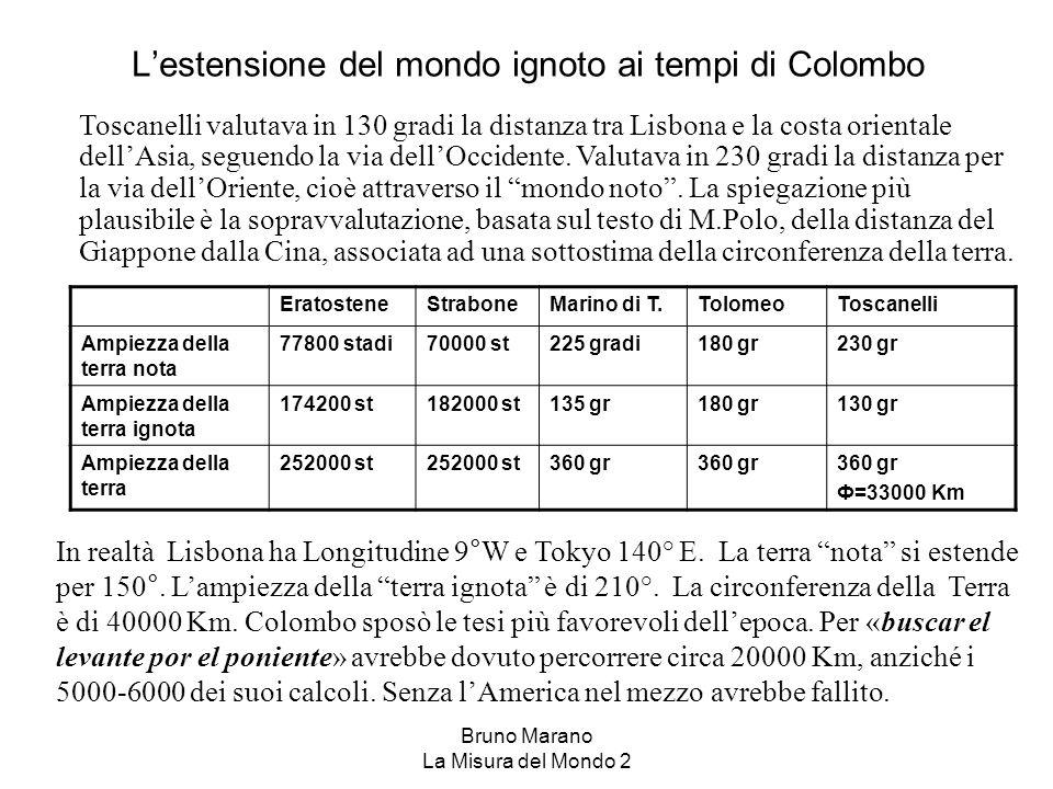 Bruno Marano La Misura del Mondo 2 Lestensione del mondo ignoto ai tempi di Colombo Toscanelli valutava in 130 gradi la distanza tra Lisbona e la cost
