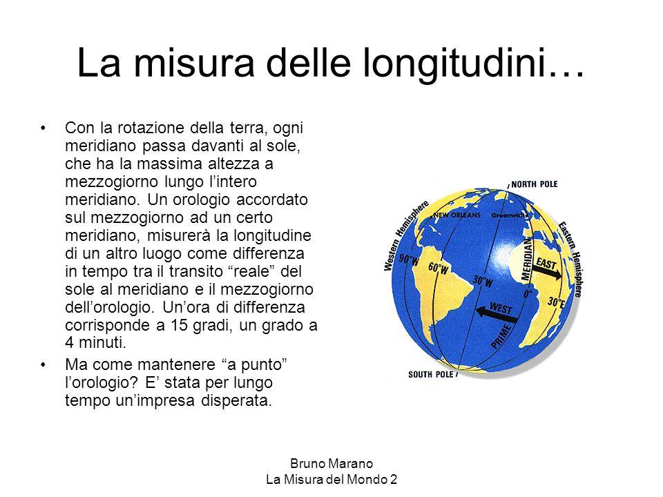 Bruno Marano La Misura del Mondo 2 La misura delle longitudini… Con la rotazione della terra, ogni meridiano passa davanti al sole, che ha la massima