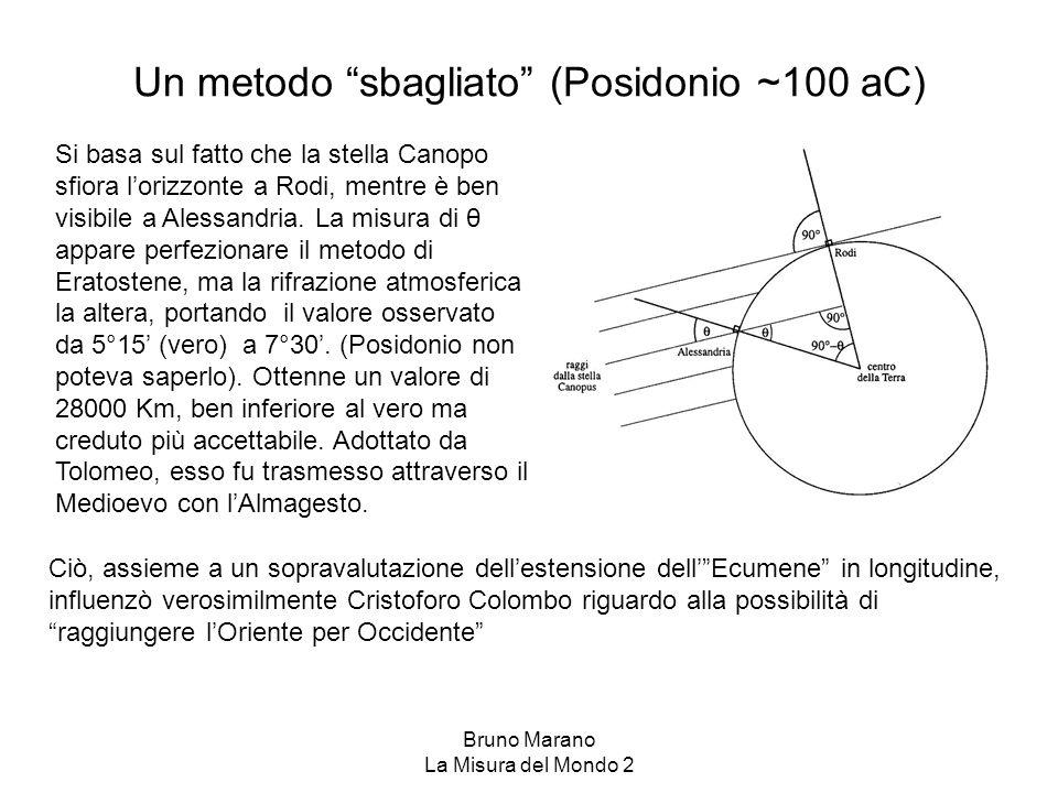 Bruno Marano La Misura del Mondo 2 Un metodo sbagliato (Posidonio ~100 aC) Si basa sul fatto che la stella Canopo sfiora lorizzonte a Rodi, mentre è b