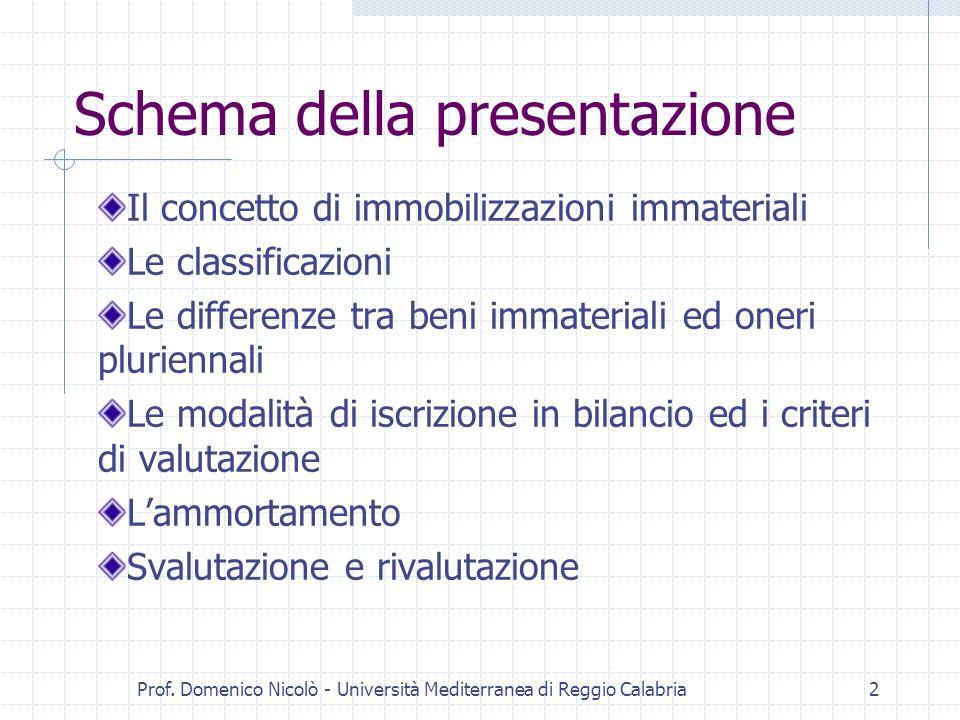 Prof. Domenico Nicolò - Università Mediterranea di Reggio Calabria2 Schema della presentazione Il concetto di immobilizzazioni immateriali Le classifi
