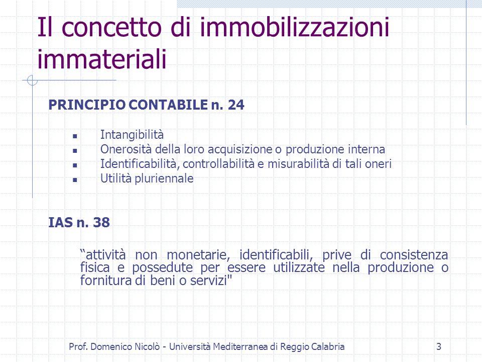 Prof. Domenico Nicolò - Università Mediterranea di Reggio Calabria3 Il concetto di immobilizzazioni immateriali PRINCIPIO CONTABILE n. 24 Intangibilit