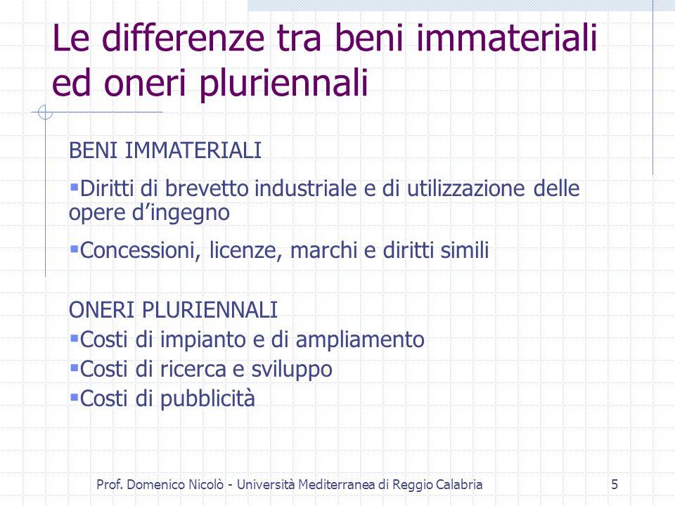 Prof. Domenico Nicolò - Università Mediterranea di Reggio Calabria5 Le differenze tra beni immateriali ed oneri pluriennali BENI IMMATERIALI Diritti d