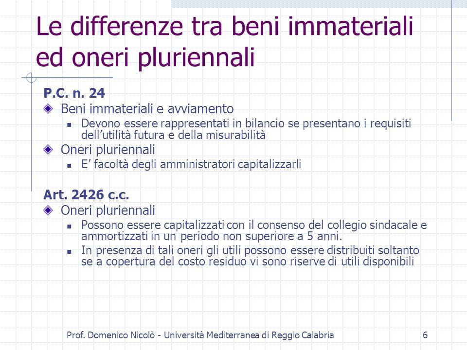 Prof. Domenico Nicolò - Università Mediterranea di Reggio Calabria6 Le differenze tra beni immateriali ed oneri pluriennali P.C. n. 24 Beni immaterial