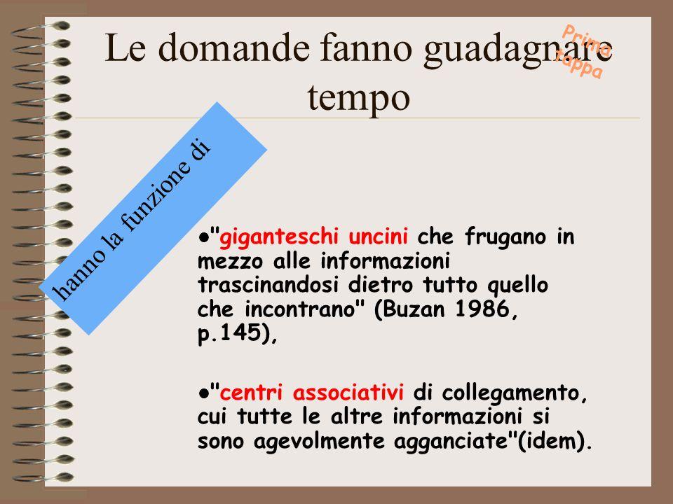 Bibliografia Bersanelli-Gargantini, Solo lo stupore conosce…, BUR, 2003 J. Guitton, Larte di pensare, Ed.Paoline 1987 Xodo C., Stupore e conoscenza, I