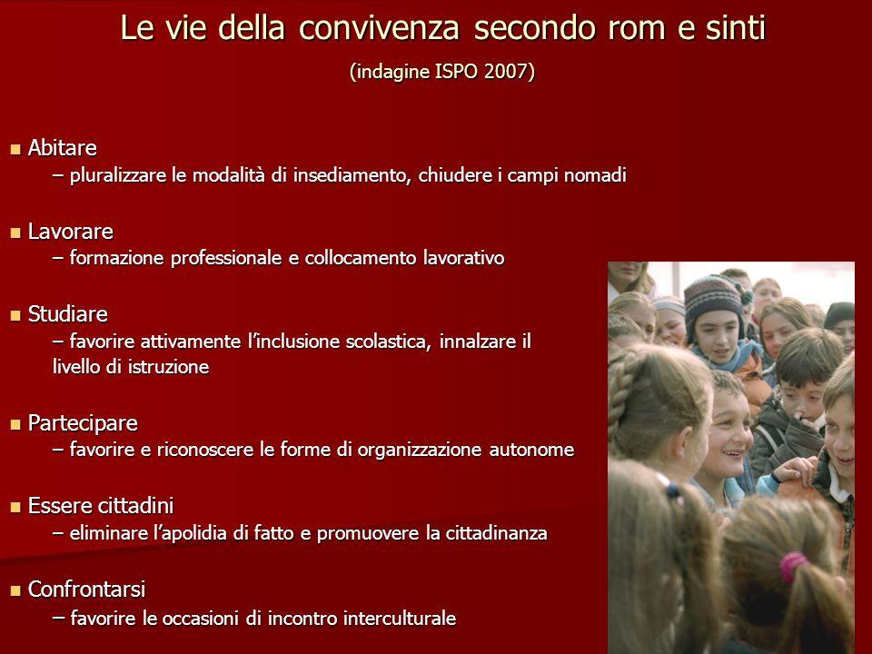 Le vie della convivenza secondo rom e sinti (indagine ISPO 2007) Abitare Abitare – pluralizzare le modalità di insediamento, chiudere i campi nomadi L
