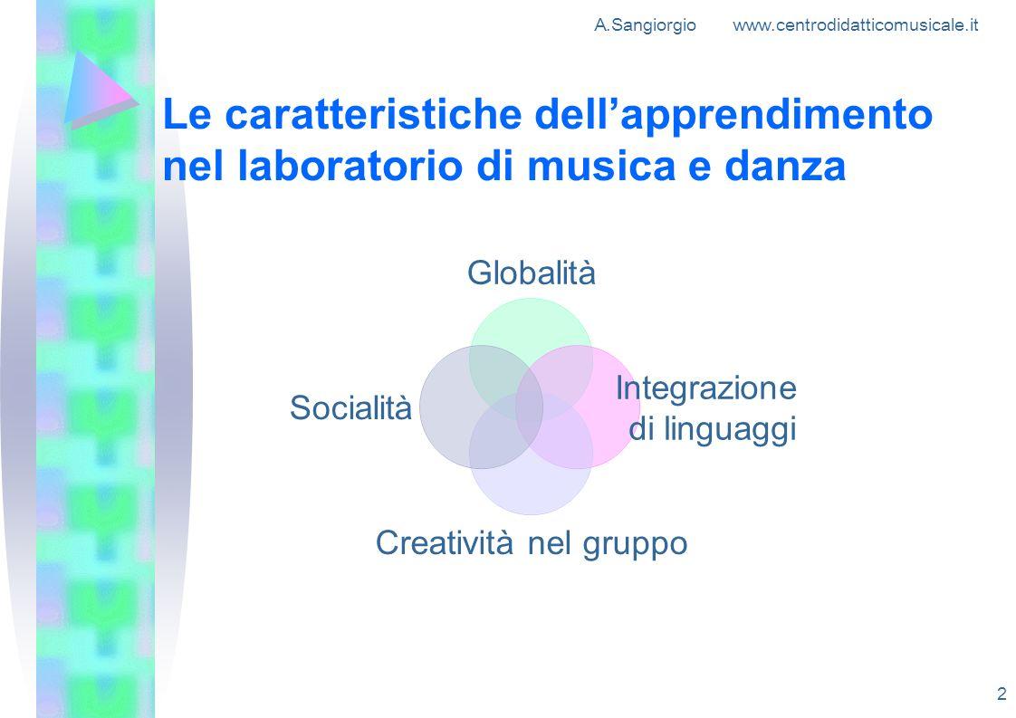 A.Sangiorgio www.centrodidatticomusicale.it 2 Le caratteristiche dellapprendimento nel laboratorio di musica e danza Globalità Integrazione di linguag