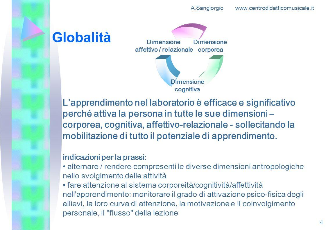 A.Sangiorgio www.centrodidatticomusicale.it 4 Globalità Lapprendimento nel laboratorio è efficace e significativo perché attiva la persona in tutte le