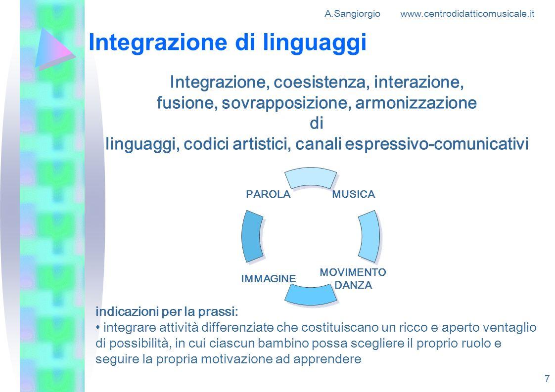 A.Sangiorgio www.centrodidatticomusicale.it 7 Integrazione di linguaggi Integrazione, coesistenza, interazione, fusione, sovrapposizione, armonizzazio