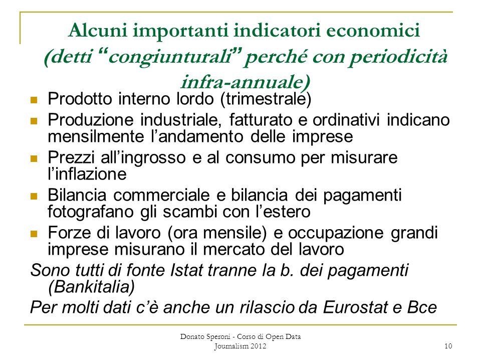 10 Alcuni importanti indicatori economici (detti congiunturali perché con periodicità infra-annuale) Prodotto interno lordo (trimestrale) Produzione i