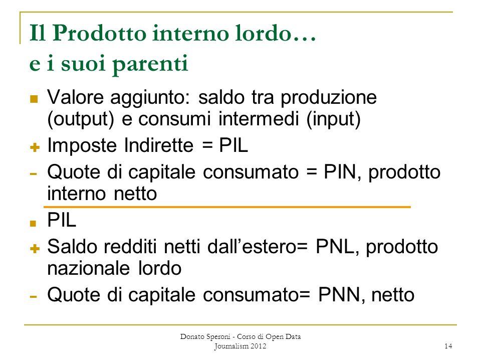Donato Speroni - Corso di Open Data Journalism 2012 14 Il Prodotto interno lordo… e i suoi parenti Valore aggiunto: saldo tra produzione (output) e co