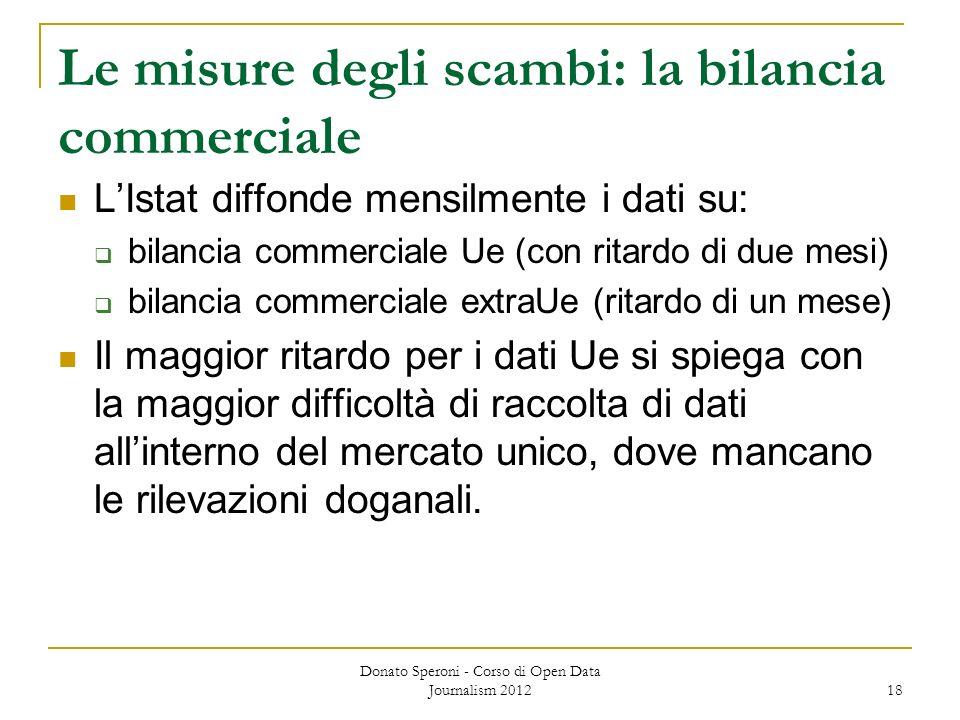 Donato Speroni - Corso di Open Data Journalism 2012 18 Le misure degli scambi: la bilancia commerciale LIstat diffonde mensilmente i dati su: bilancia