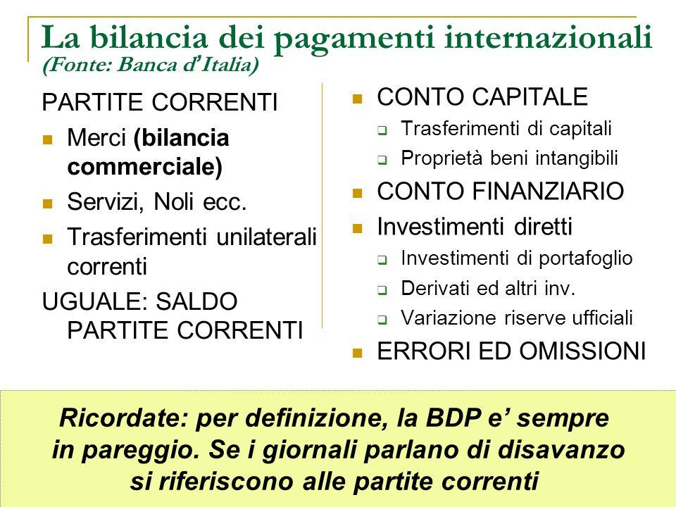 Donato Speroni - Corso di Open Data Journalism 2012 19 La bilancia dei pagamenti internazionali (Fonte: Banca dItalia) PARTITE CORRENTI Merci (bilancia commerciale) Servizi, Noli ecc.