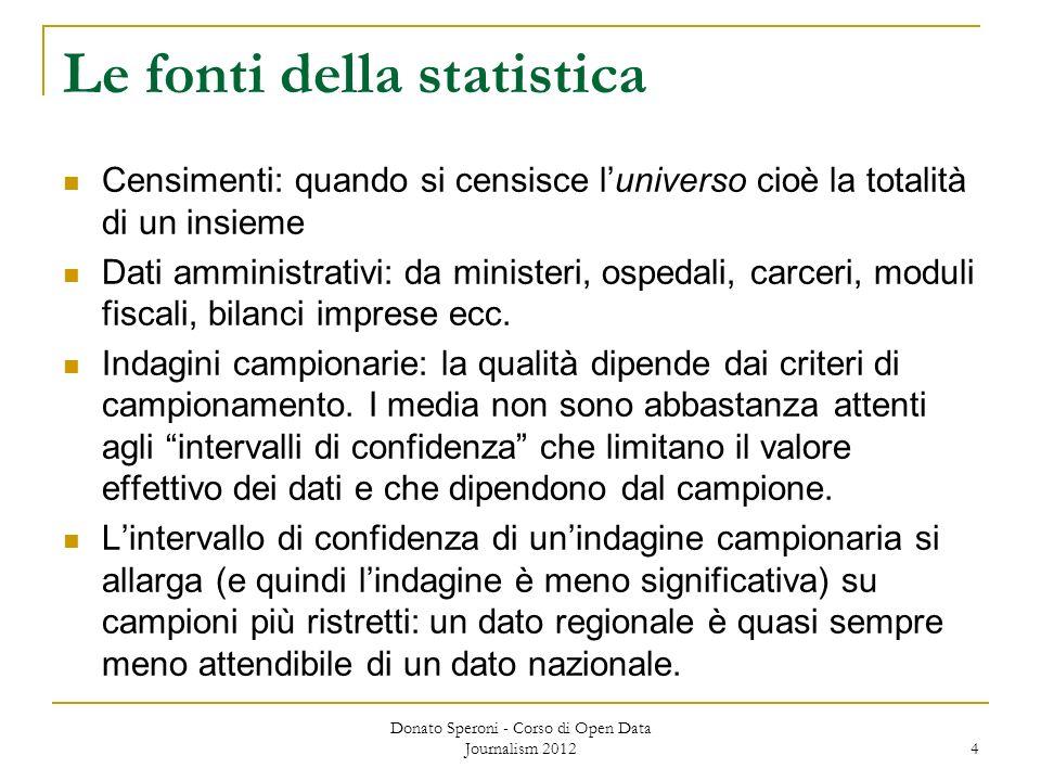 Le fonti della statistica Censimenti: quando si censisce luniverso cioè la totalità di un insieme Dati amministrativi: da ministeri, ospedali, carceri