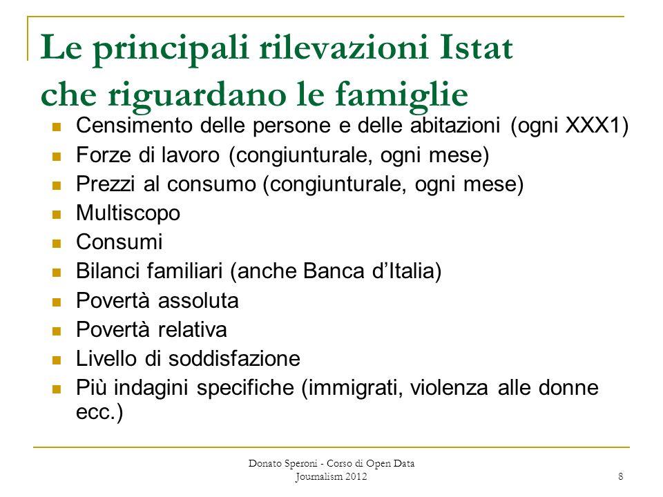 Le principali rilevazioni Istat che riguardano le famiglie Censimento delle persone e delle abitazioni (ogni XXX1) Forze di lavoro (congiunturale, ogn