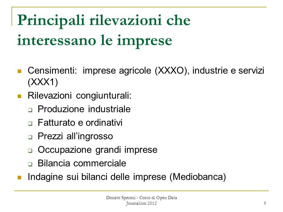Principali rilevazioni che interessano le imprese Censimenti: imprese agricole (XXXO), industrie e servizi (XXX1) Rilevazioni congiunturali: Produzion