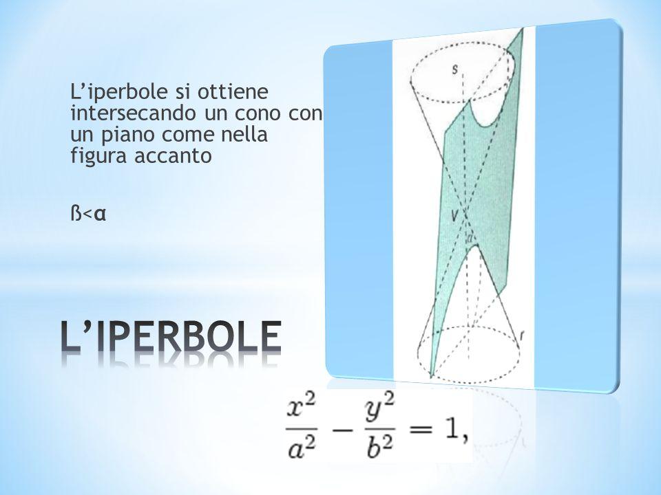Liperbole si ottiene intersecando un cono con un piano come nella figura accanto ß<α