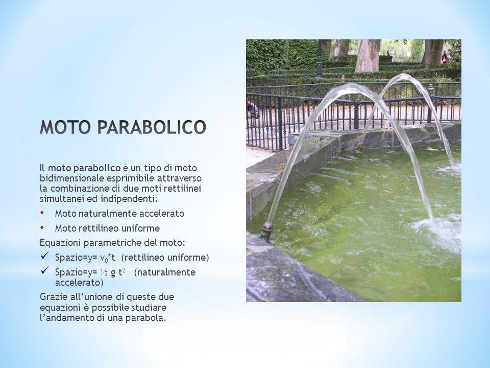Il moto parabolico è un tipo di moto bidimensionale esprimibile attraverso la combinazione di due moti rettilinei simultanei ed indipendenti: Moto nat
