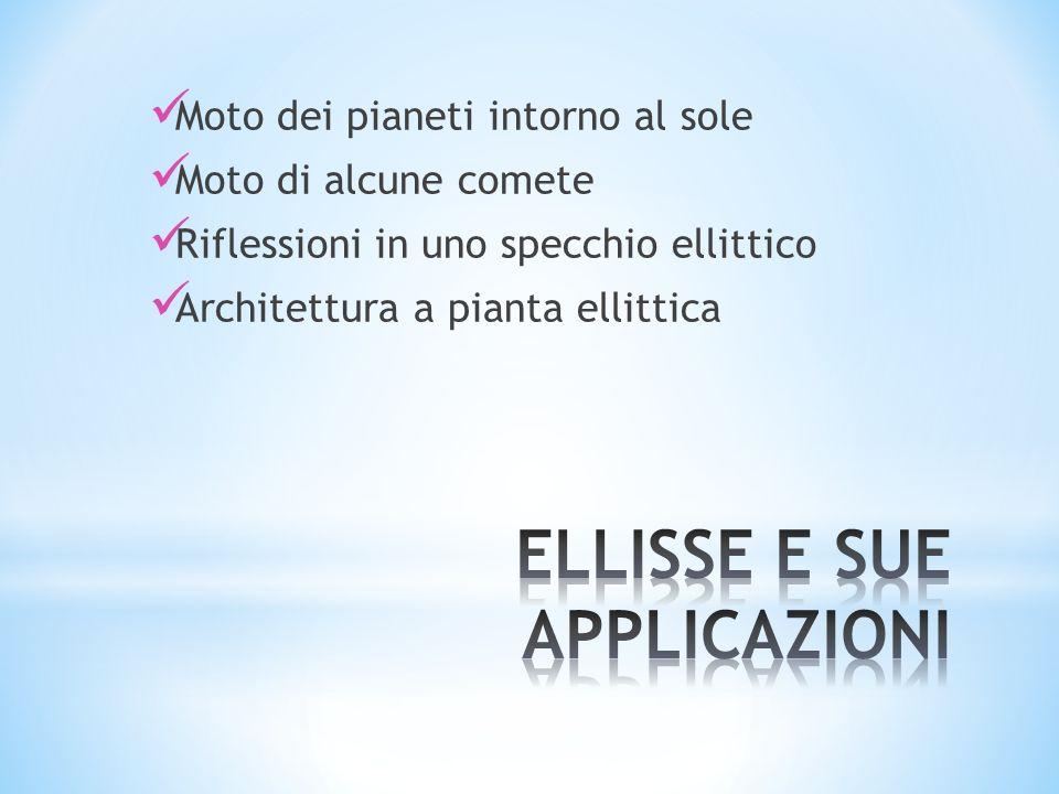 Moto dei pianeti intorno al sole Moto di alcune comete Riflessioni in uno specchio ellittico Architettura a pianta ellittica