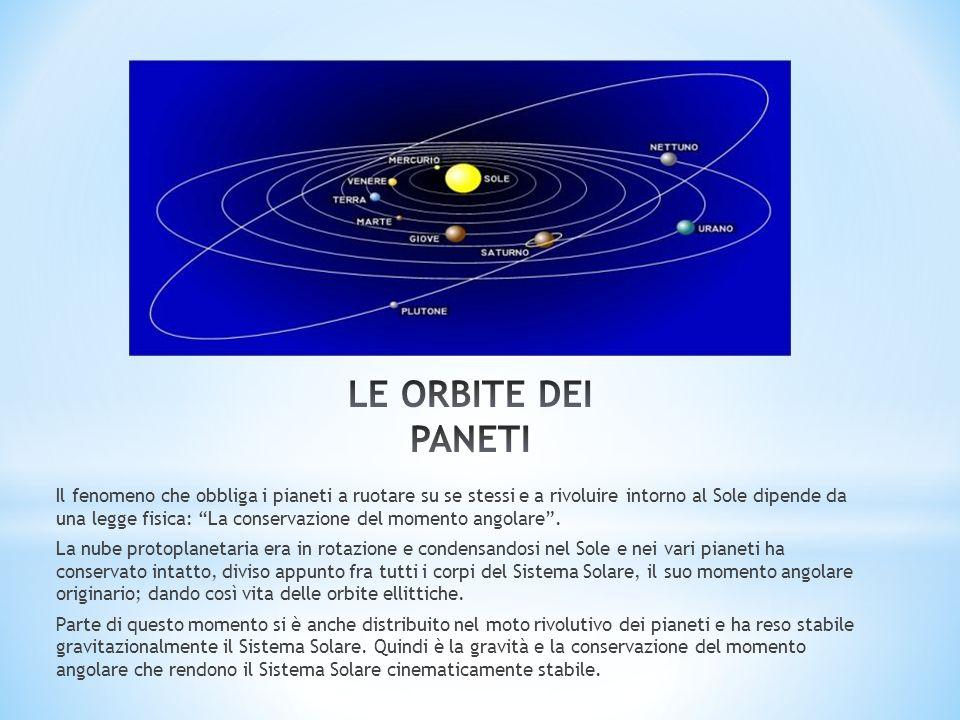 Il fenomeno che obbliga i pianeti a ruotare su se stessi e a rivoluire intorno al Sole dipende da una legge fisica: La conservazione del momento angol