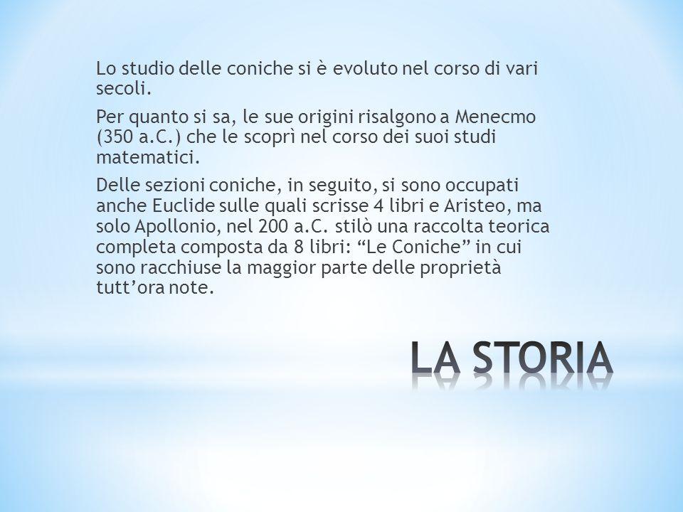 Apollonio fu il primo ad intuire che variando linclinazione del piano dintersezione con un cono, fosse possibile ottenere tutte e tre le varietà di sezioni coniche.