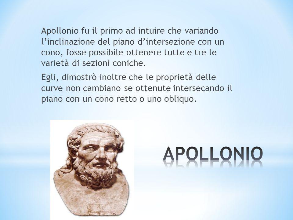 Apollonio fu il primo ad intuire che variando linclinazione del piano dintersezione con un cono, fosse possibile ottenere tutte e tre le varietà di se