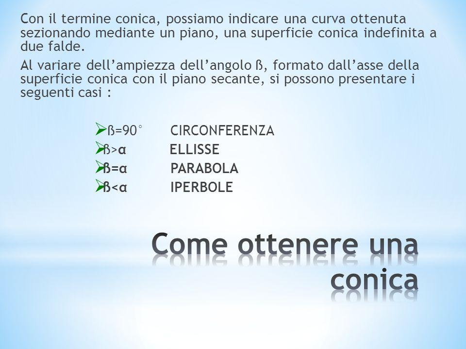 Con il termine conica, possiamo indicare una curva ottenuta sezionando mediante un piano, una superficie conica indefinita a due falde. Al variare del