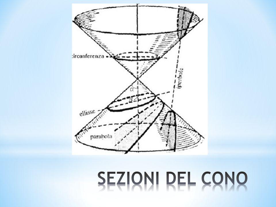 Legge di Boyle Orbite di alcune comete ed altri oggetti astronomici Applicazioni nellarchitettura