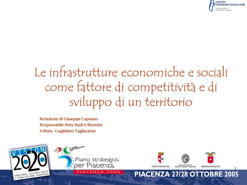 1 Le infrastrutture economiche e sociali come fattore di competitività e di sviluppo di un territorio Relazione di Giuseppe Capuano Responsabile Area Studi e Ricerche Istituto Guglielmo Tagliacarne