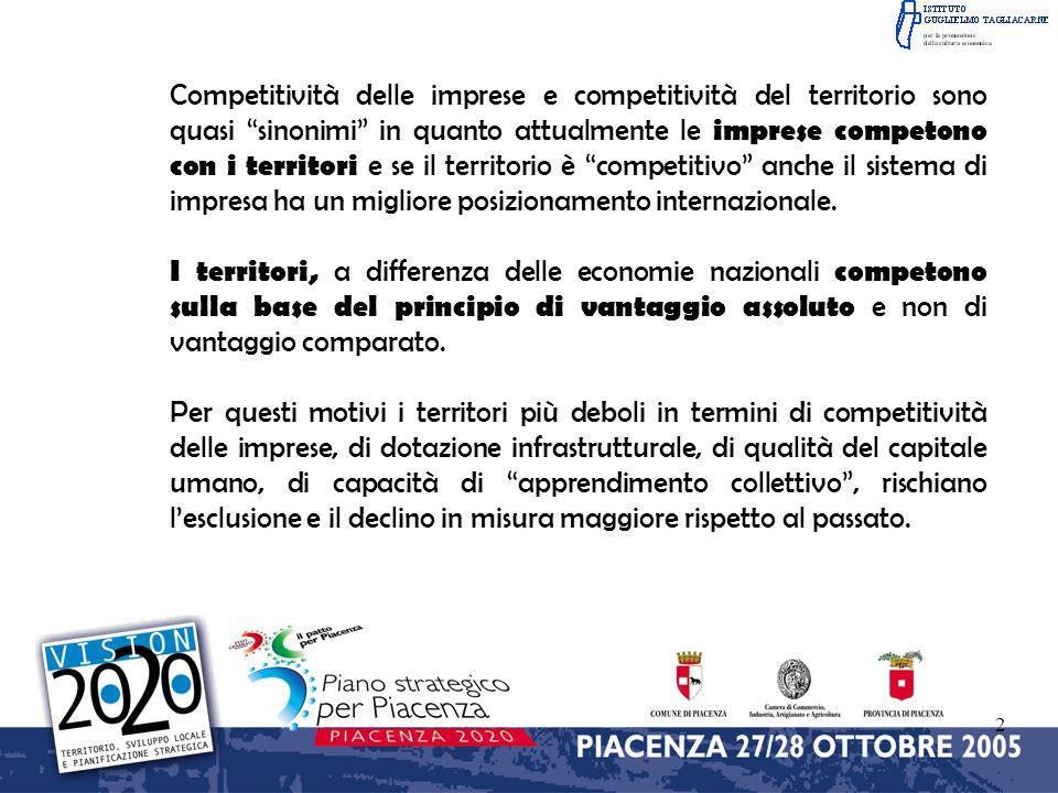 2 Competitività delle imprese e competitività del territorio sono quasi sinonimi in quanto attualmente le imprese competono con i territori e se il territorio è competitivo anche il sistema di impresa ha un migliore posizionamento internazionale.
