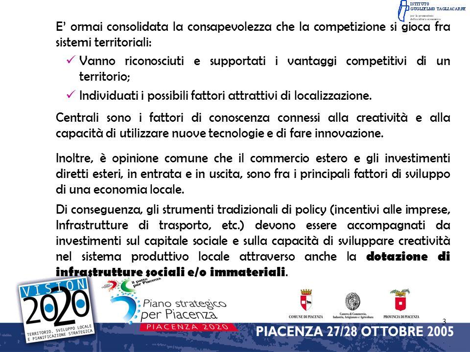 3 E ormai consolidata la consapevolezza che la competizione si gioca fra sistemi territoriali: Vanno riconosciuti e supportati i vantaggi competitivi