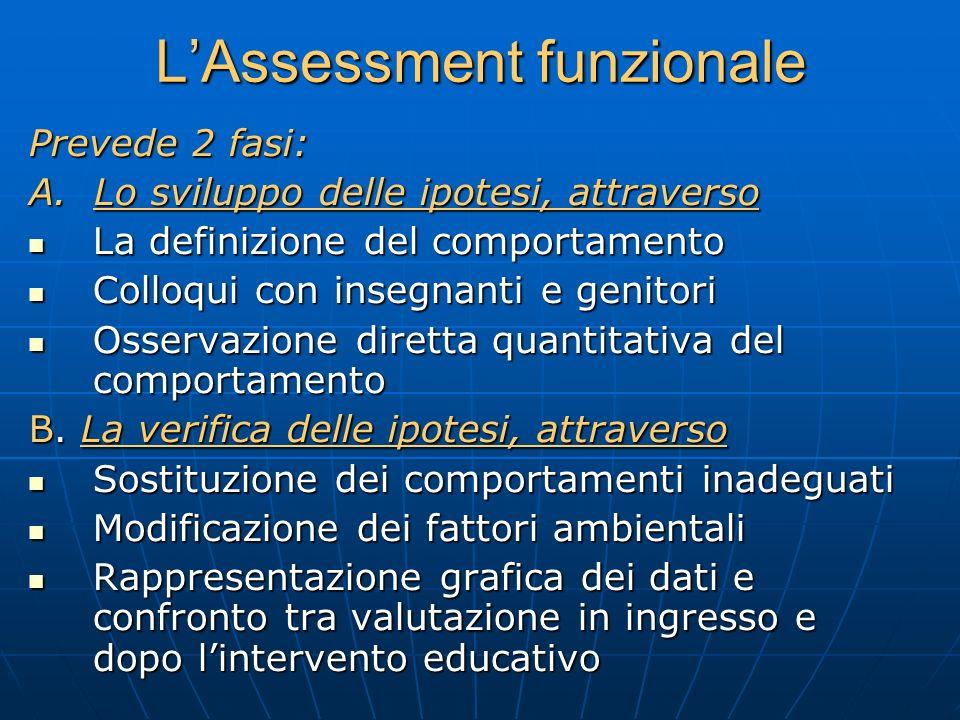 LAssessment funzionale Prevede 2 fasi: A. Lo sviluppo delle ipotesi, attraverso La definizione del comportamento La definizione del comportamento Coll