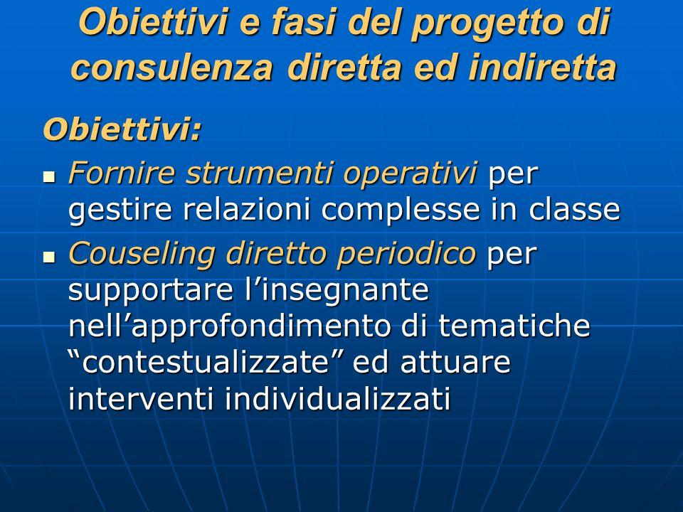 Obiettivi e fasi del progetto di consulenza diretta ed indiretta Obiettivi: Fornire strumenti operativi per gestire relazioni complesse in classe Forn