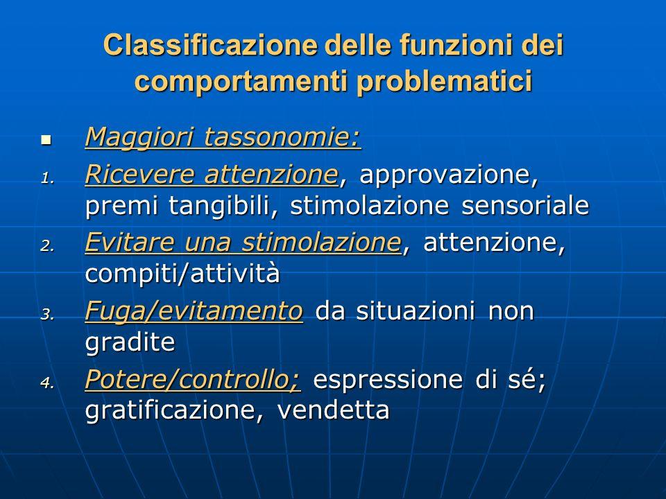 Classificazione delle funzioni dei comportamenti problematici Maggiori tassonomie: Maggiori tassonomie: 1. Ricevere attenzione, approvazione, premi ta