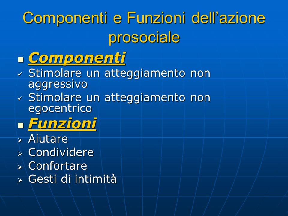 Componenti e Funzioni dellazione prosociale Componenti Componenti Stimolare un atteggiamento non aggressivo Stimolare un atteggiamento non aggressivo