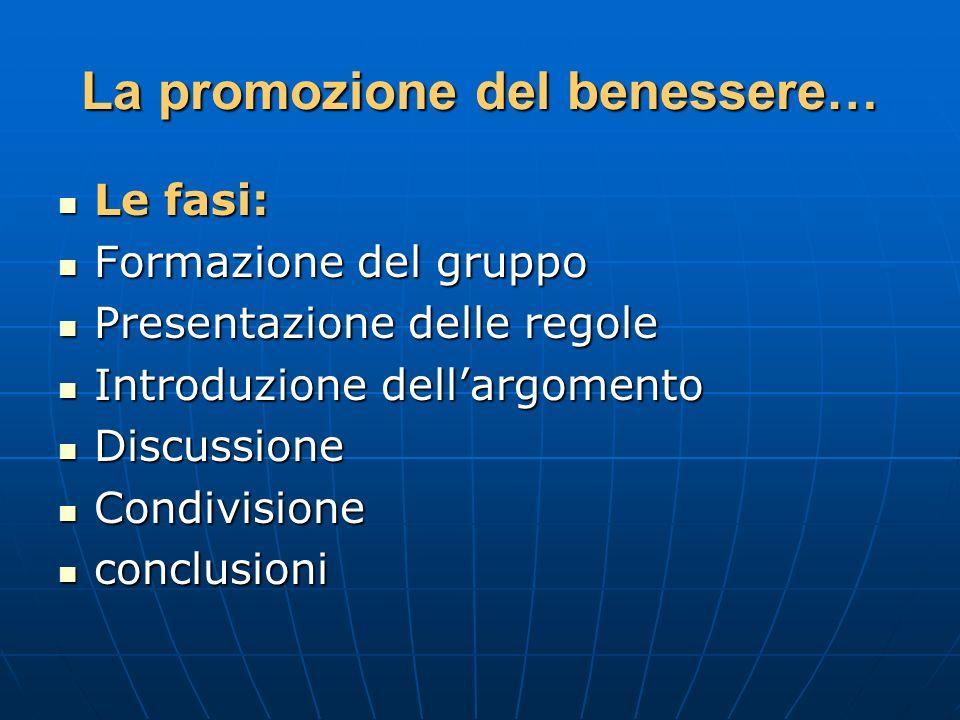 La promozione del benessere… Le fasi: Le fasi: Formazione del gruppo Formazione del gruppo Presentazione delle regole Presentazione delle regole Intro