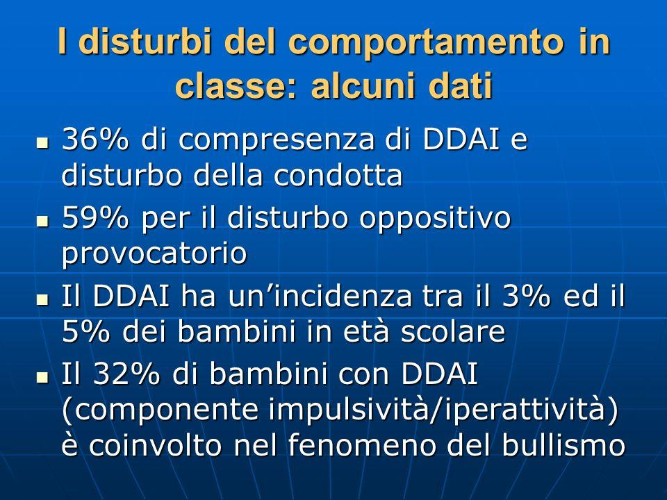 I disturbi del comportamento in classe: alcuni dati 36% di compresenza di DDAI e disturbo della condotta 36% di compresenza di DDAI e disturbo della c
