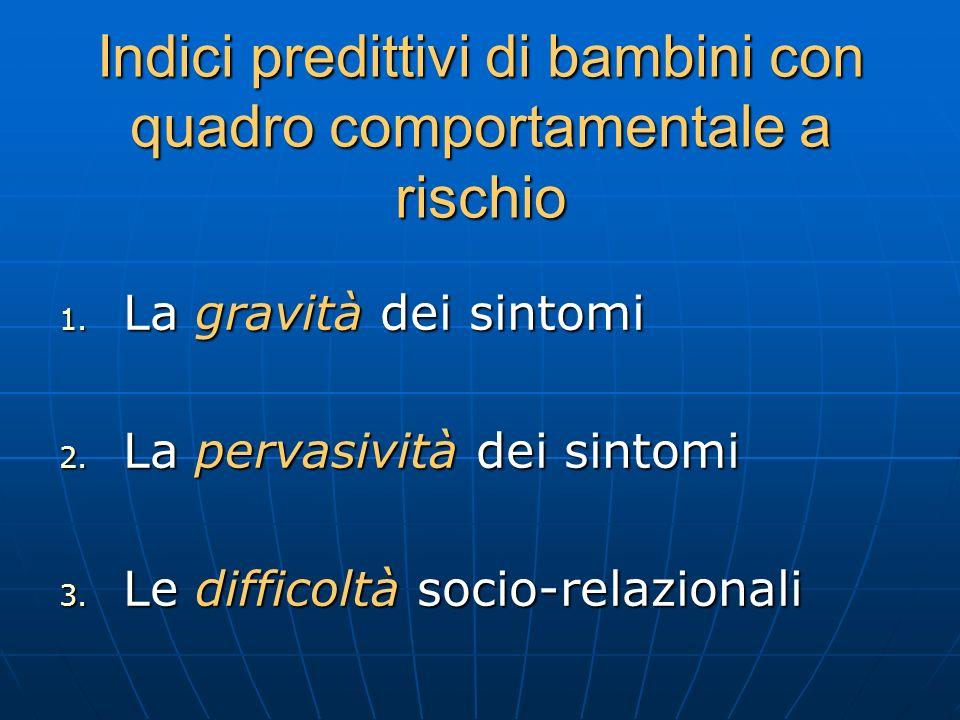 Indici predittivi di bambini con quadro comportamentale a rischio 1. La gravità dei sintomi 2. La pervasività dei sintomi 3. Le difficoltà socio-relaz