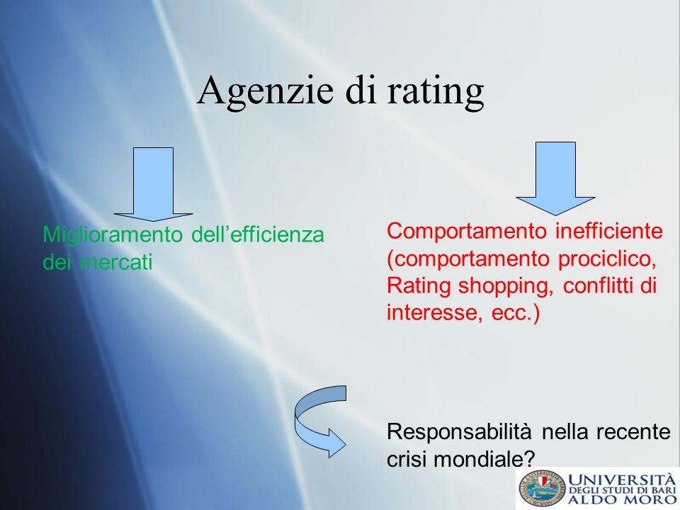 Agenzie di rating Miglioramento dellefficienza dei mercati Comportamento inefficiente (comportamento prociclico, Rating shopping, conflitti di interes