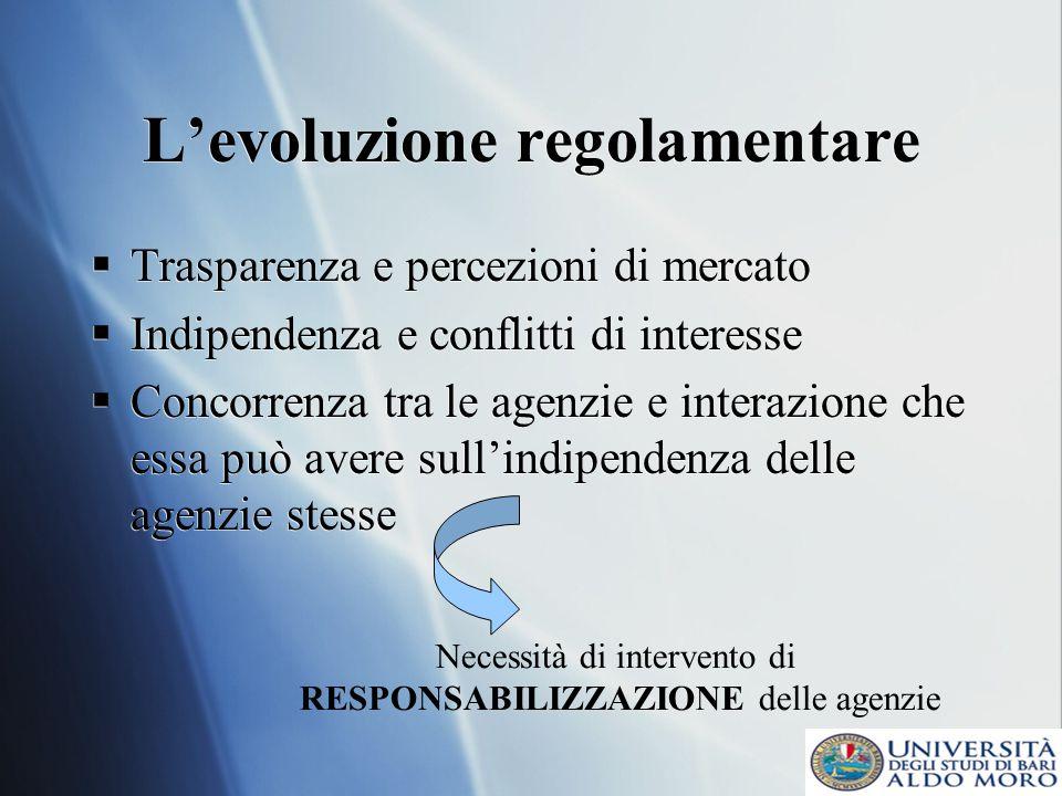 Levoluzione regolamentare Trasparenza e percezioni di mercato Indipendenza e conflitti di interesse Concorrenza tra le agenzie e interazione che essa