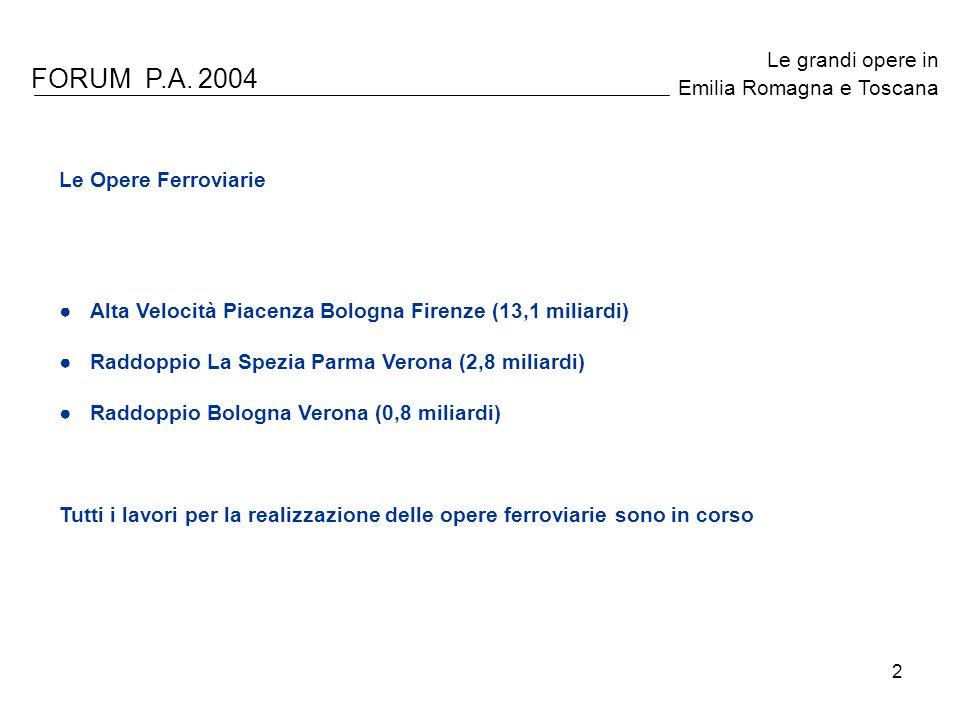 2 FORUM P.A. 2004 Le grandi opere in Emilia Romagna e Toscana Le Opere Ferroviarie Alta Velocità Piacenza Bologna Firenze (13,1 miliardi) Raddoppio La