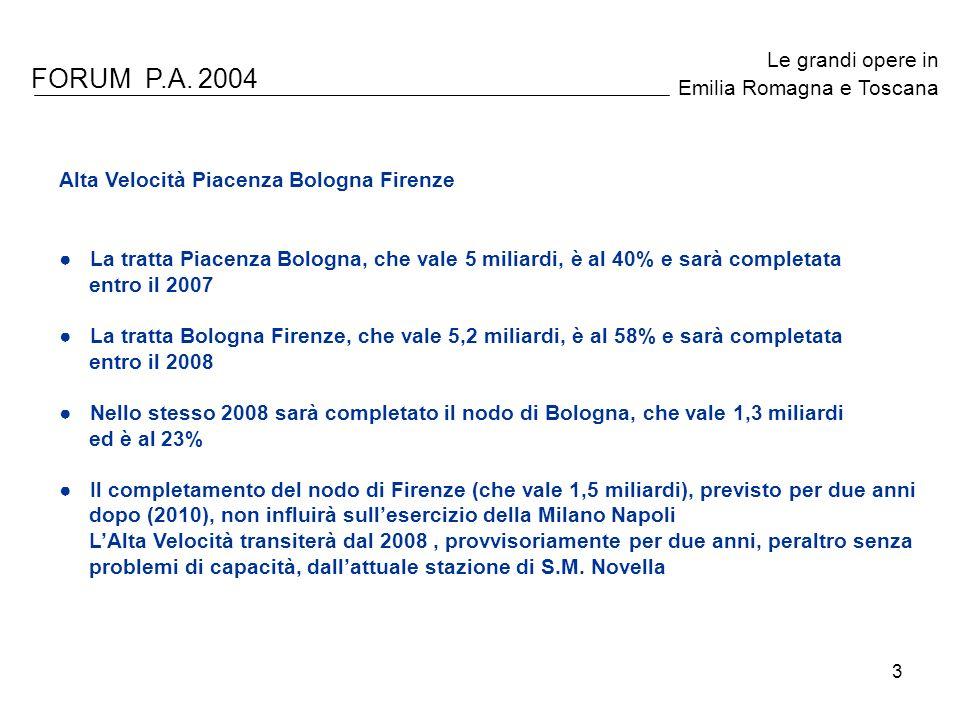 3 FORUM P.A. 2004 Le grandi opere in Emilia Romagna e Toscana Alta Velocità Piacenza Bologna Firenze La tratta Piacenza Bologna, che vale 5 miliardi,