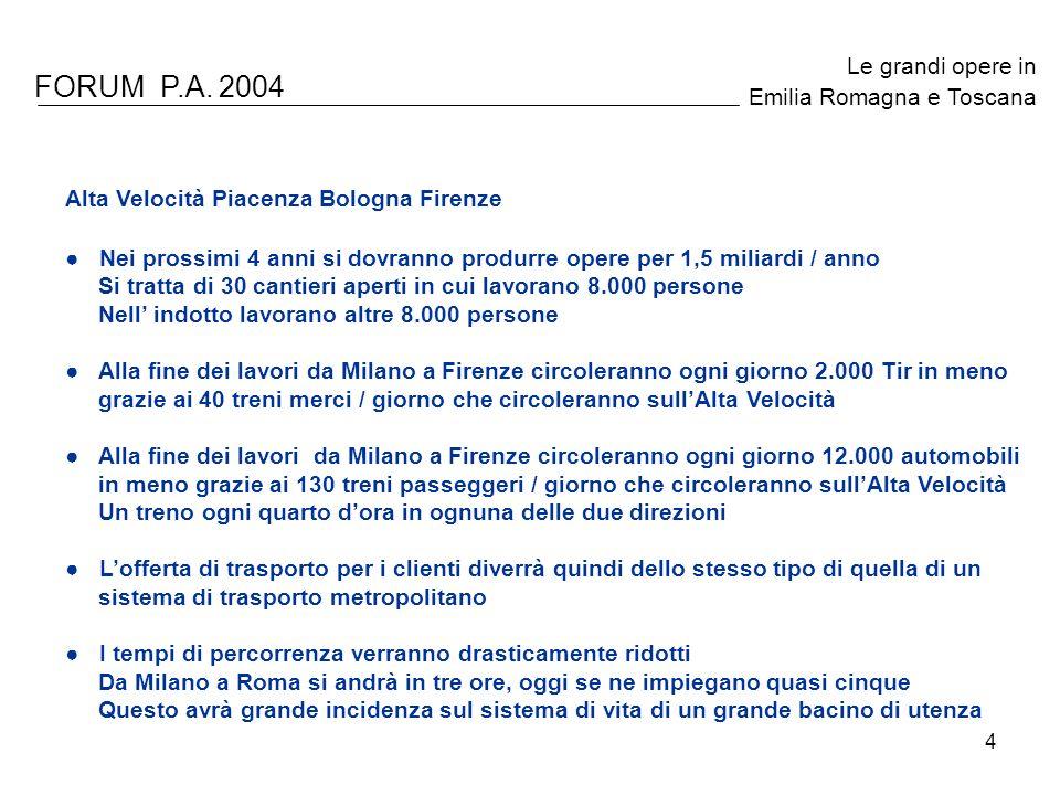 4 FORUM P.A. 2004 Le grandi opere in Emilia Romagna e Toscana Alta Velocità Piacenza Bologna Firenze Nei prossimi 4 anni si dovranno produrre opere pe