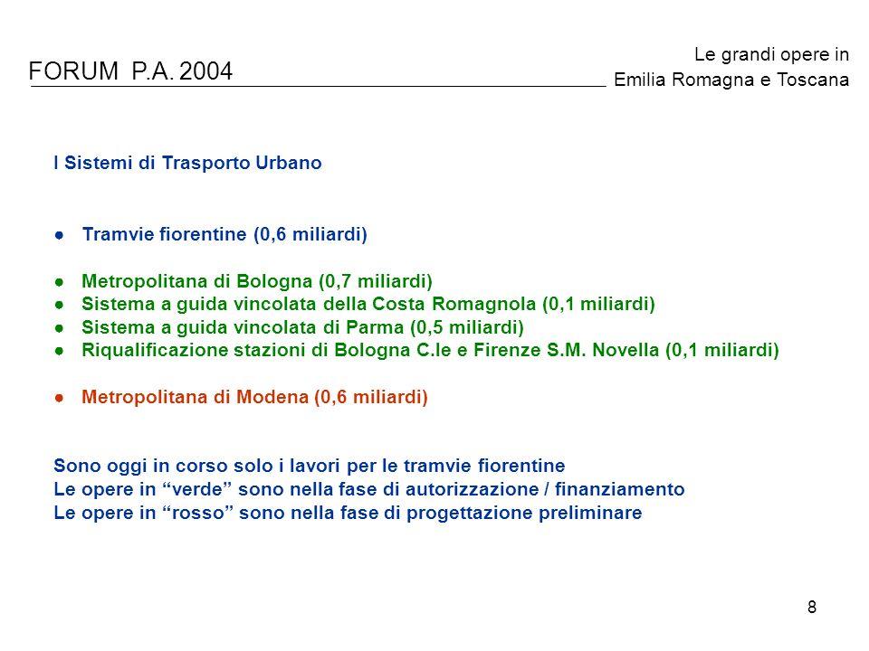 8 FORUM P.A. 2004 Le grandi opere in Emilia Romagna e Toscana I Sistemi di Trasporto Urbano Tramvie fiorentine (0,6 miliardi) Metropolitana di Bologna