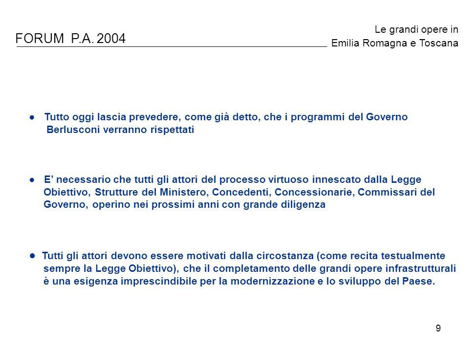 9 FORUM P.A. 2004 Le grandi opere in Emilia Romagna e Toscana Tutto oggi lascia prevedere, come già detto, che i programmi del Governo Berlusconi verr