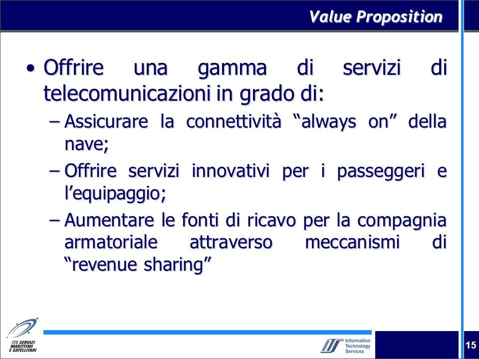 15 Value Proposition Offrire una gamma di servizi di telecomunicazioni in grado di:Offrire una gamma di servizi di telecomunicazioni in grado di: –Ass